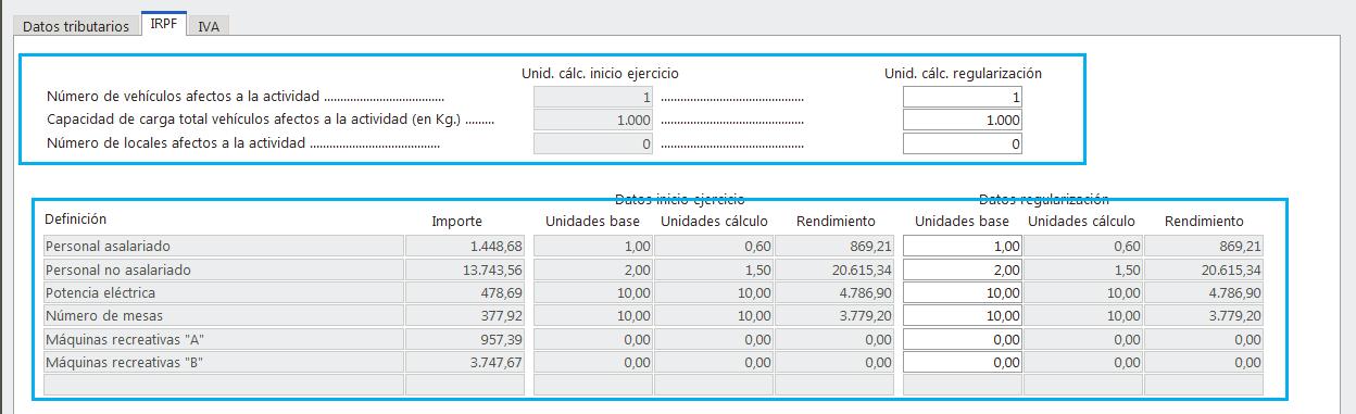 Datos Regularización